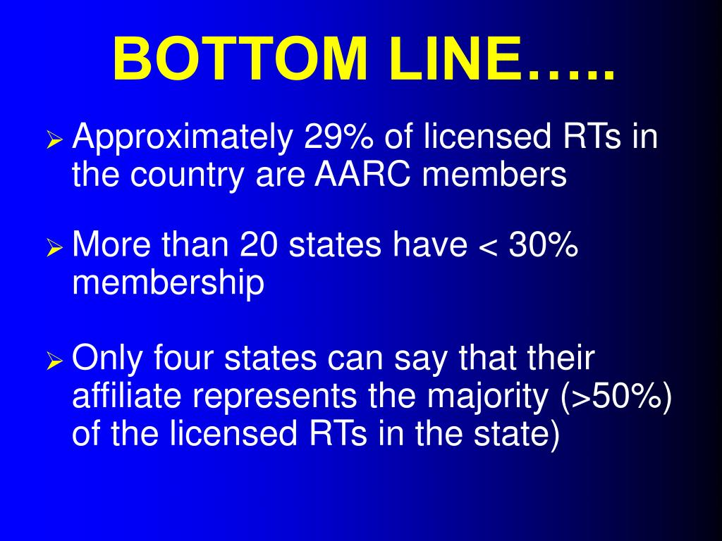 Approximately 29% of licensed RTs in the country are AARC members