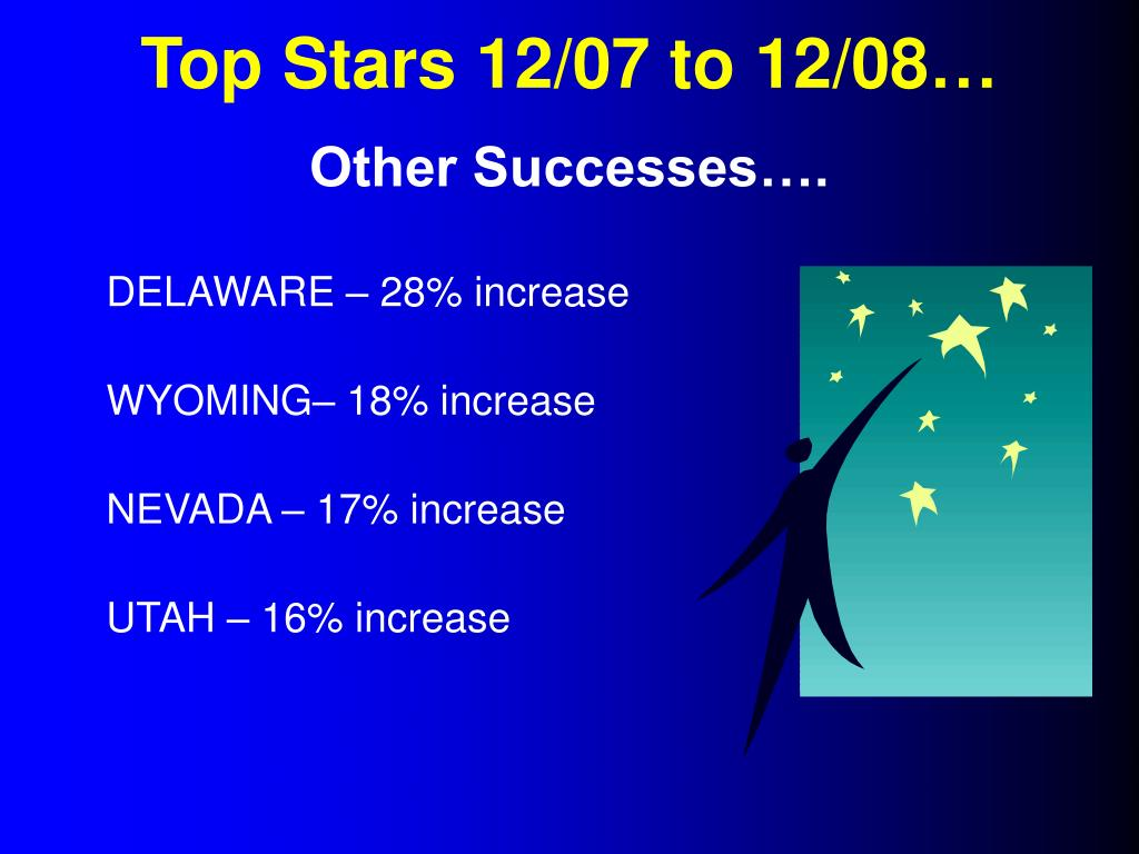 Other Successes….