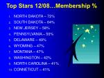 top stars 12 08 membership