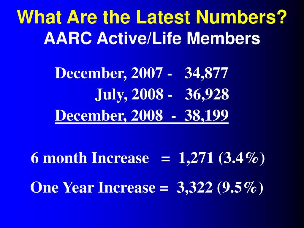 December, 2007 -   34,877