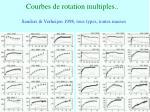 courbes de rotation multiples