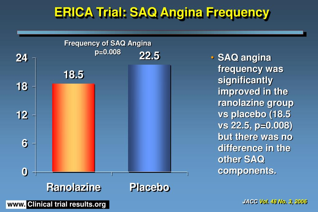 ERICA Trial: SAQ Angina Frequency