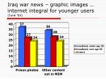 iraq war news graphic images internet integral for younger users june 04