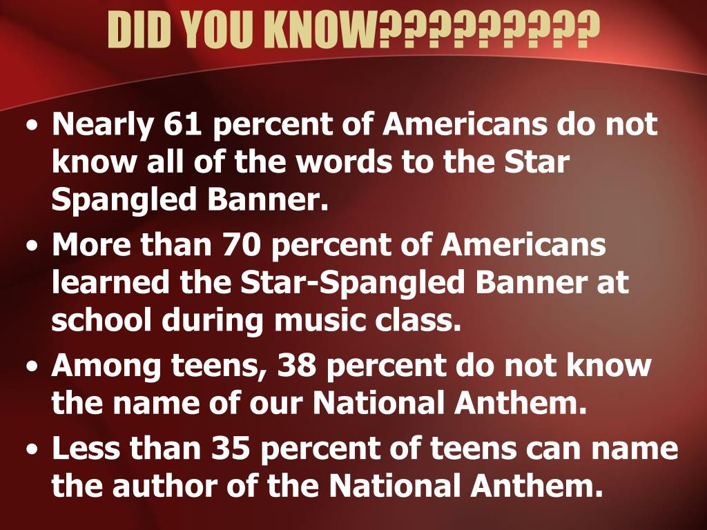 DID YOU KNOW?????????