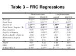 table 3 frc regressions