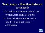 trait anger reaction subscale continued