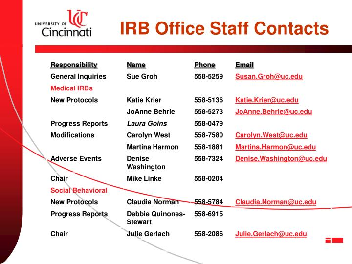 IRB Office Staff Contacts