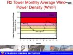 r2 tower monthly average wind power density w m 2