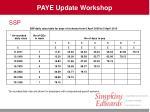paye update workshop12