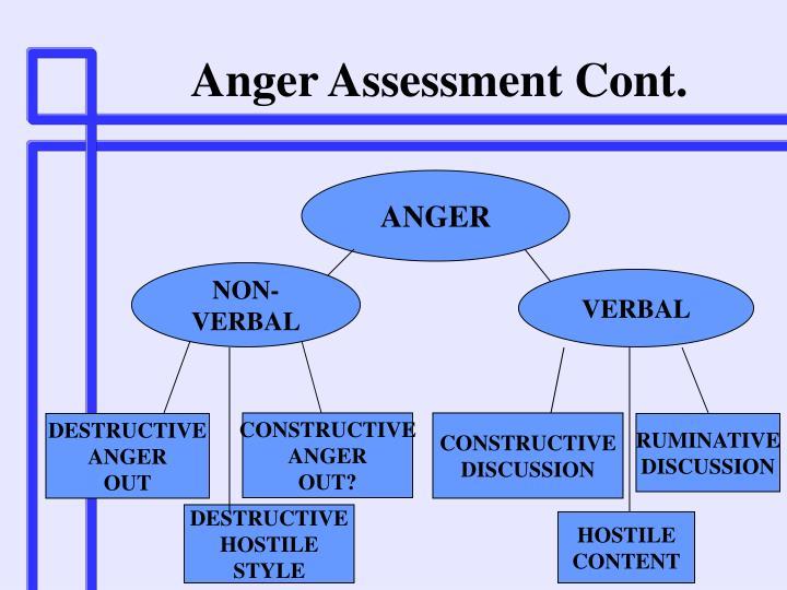 Anger Assessment Cont.