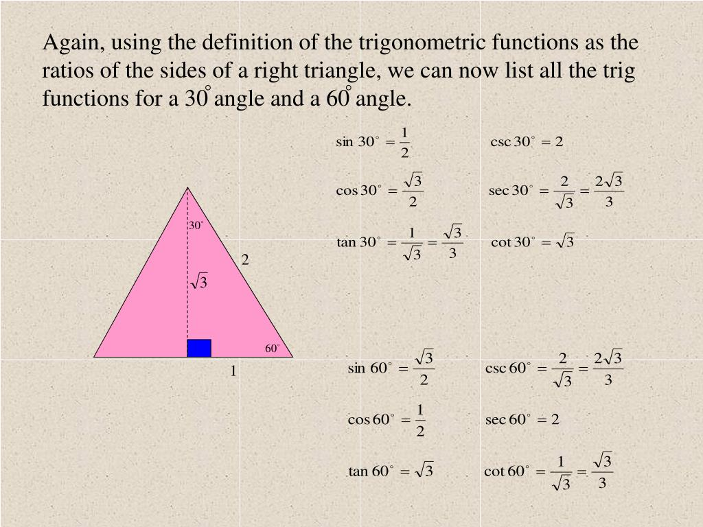 Again, using the definition of the trigonometric functions as the ratios of the sides of a right triangle, we can now list all the trig functions for a 30 angle and a 60 angle.