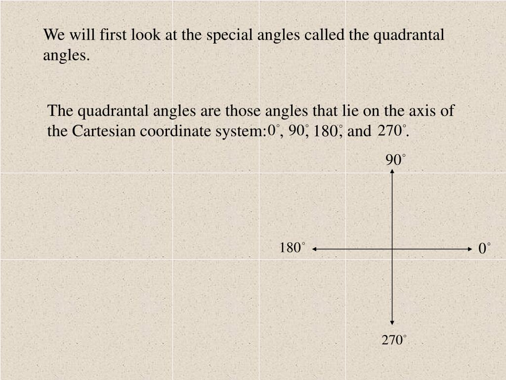 The quadrantal angles are those angles that lie on the axis of the Cartesian coordinate system:   ,     ,       , and        .