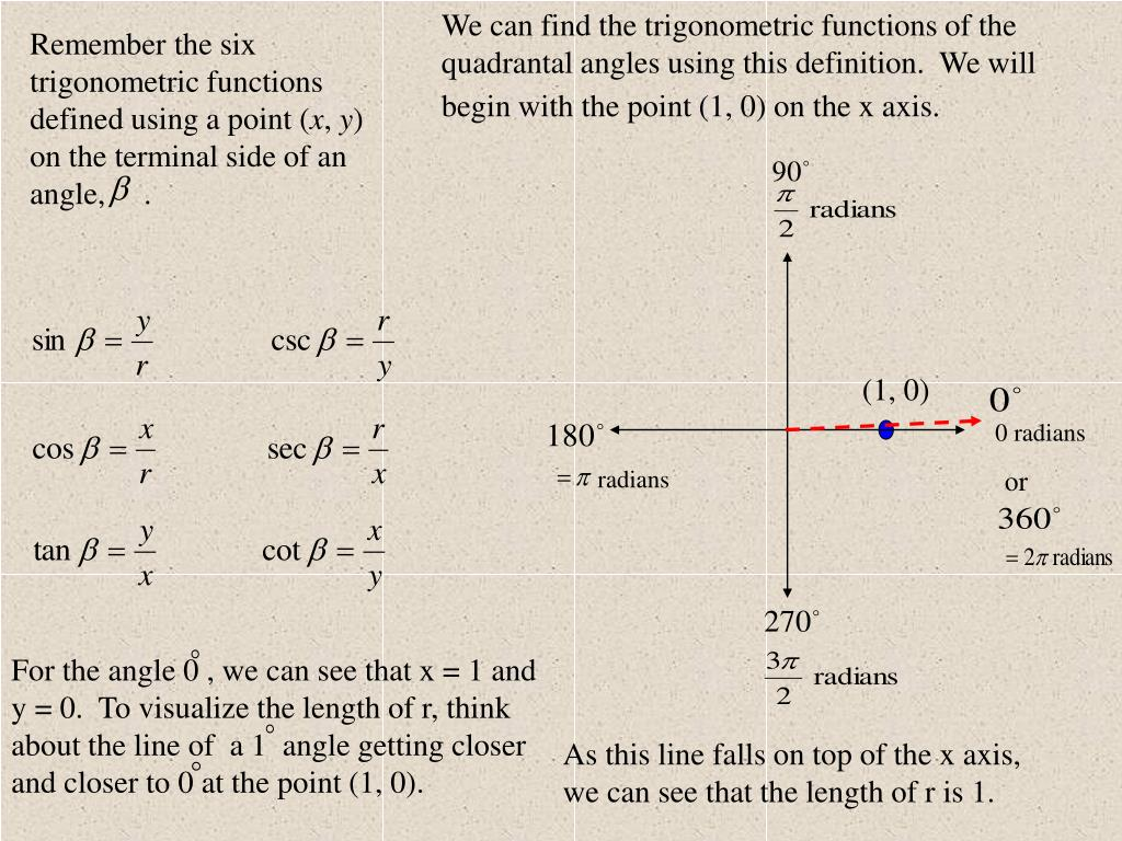 We can find the trigonometric functions of the quadrantal angles using this definition.  We will begin with the point (1, 0) on the x axis.