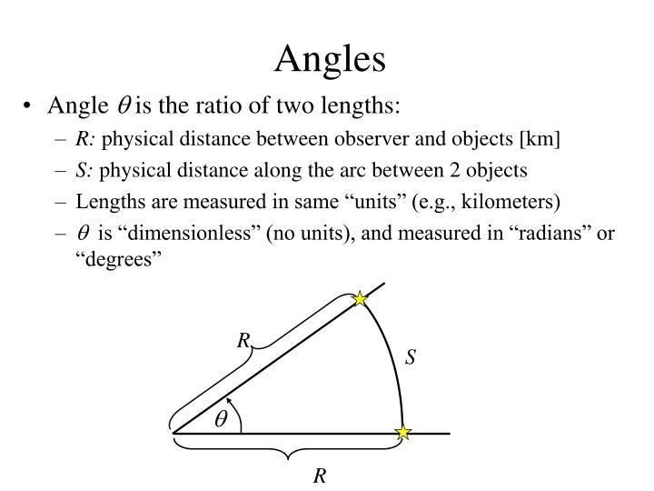 angles n.
