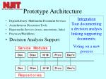 prototype architecture29