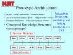prototype architecture31