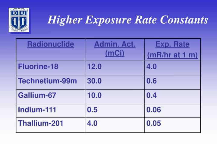 Higher Exposure Rate Constants