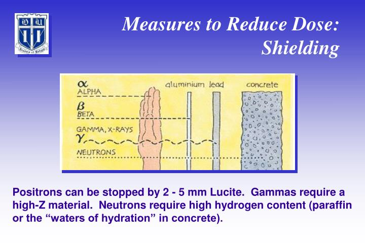Measures to Reduce Dose: Shielding