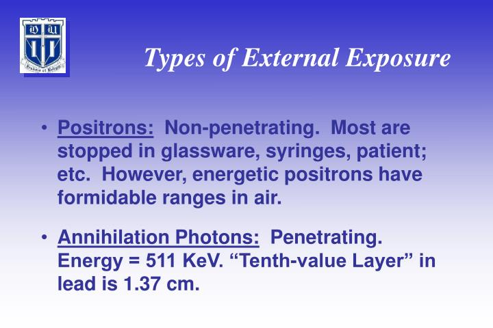 Types of External Exposure