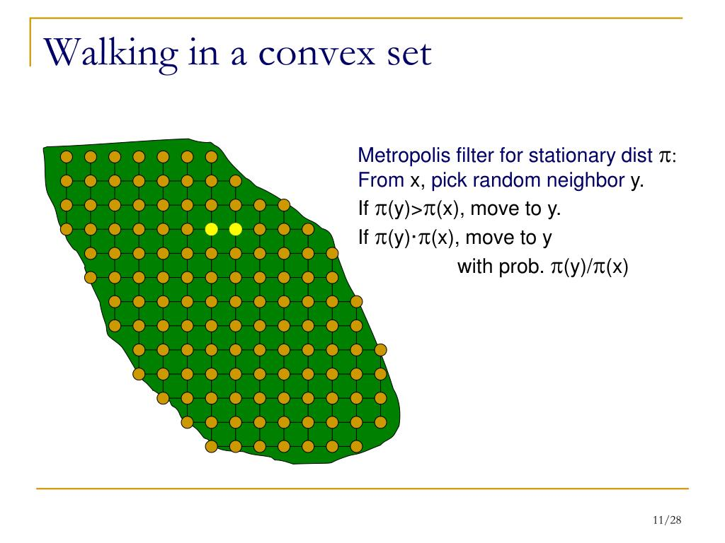 Walking in a convex set