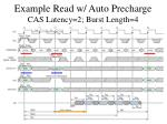 example read w auto precharge cas latency 2 burst length 4