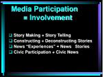 media participation involvement