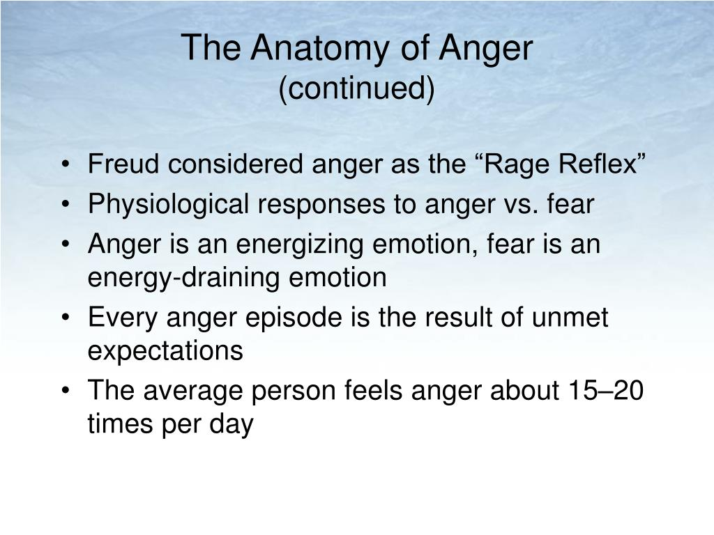 The Anatomy of Anger