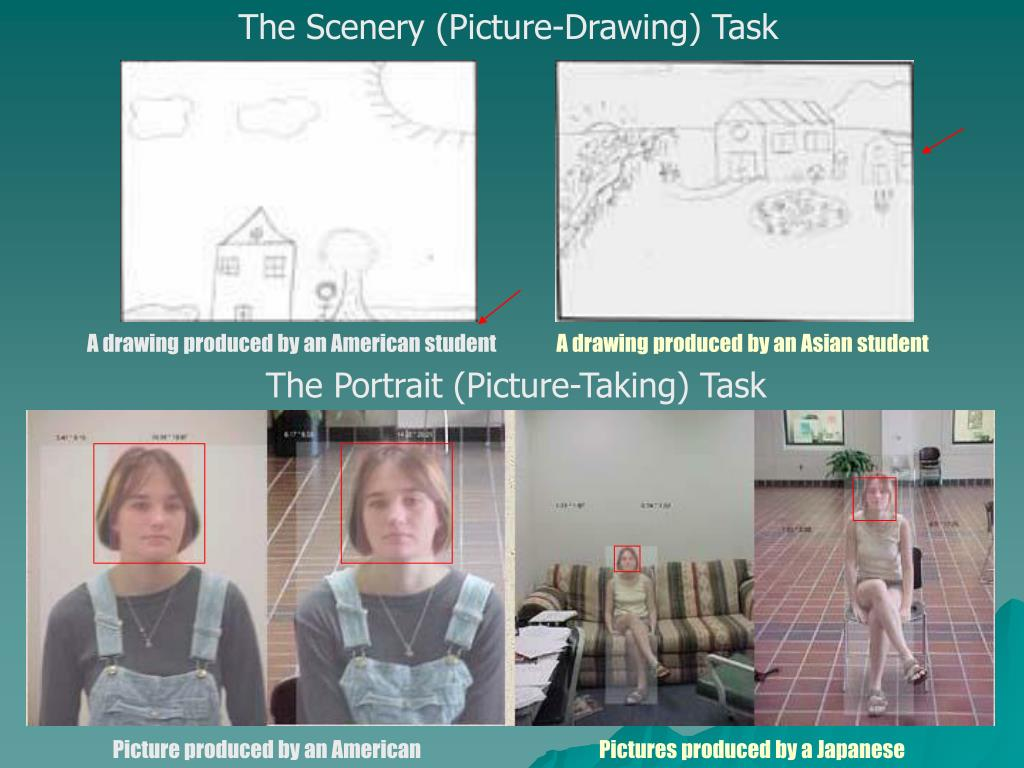 The Scenery (Picture-Drawing) Task