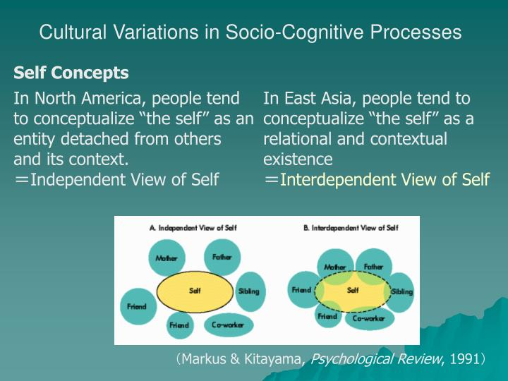 Cultural Variations in Socio-Cognitive Processes