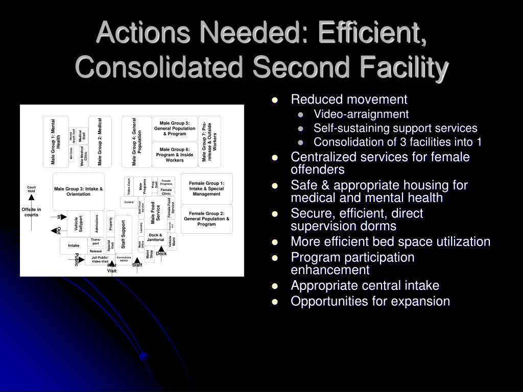 Actions Needed: Efficient, Consolidated Second Facility