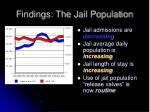 findings the jail population