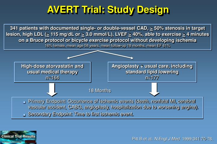 Avert trial study design