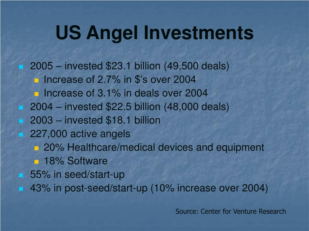 US Angel Investments