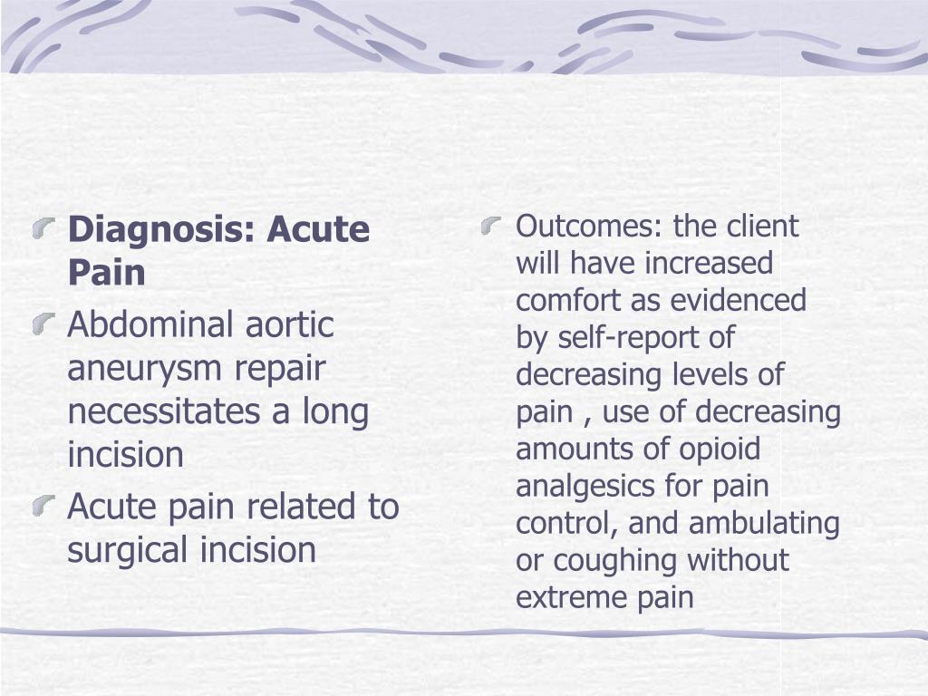 Diagnosis: Acute Pain