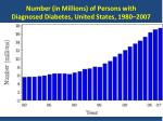 number in millions of persons with diagnosed diabetes united states 1980 2007