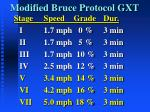 modified bruce protocol gxt