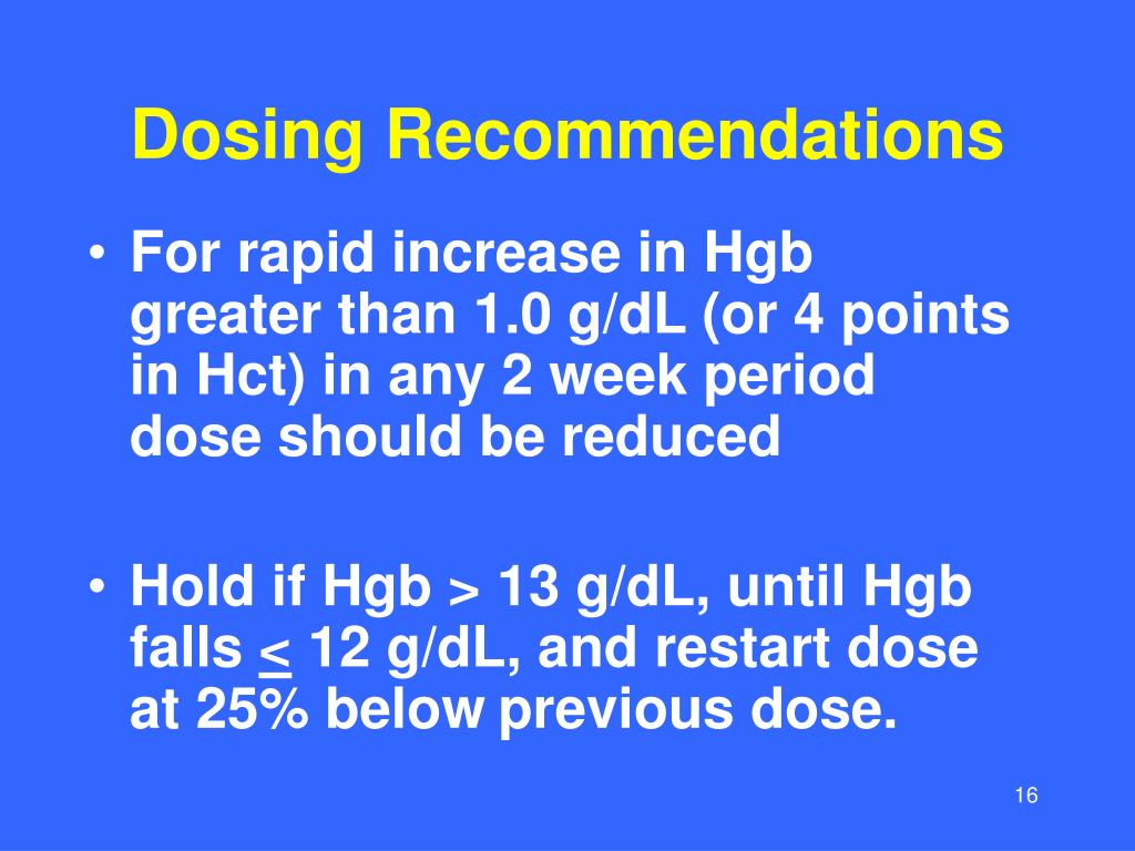 Dosing Recommendations