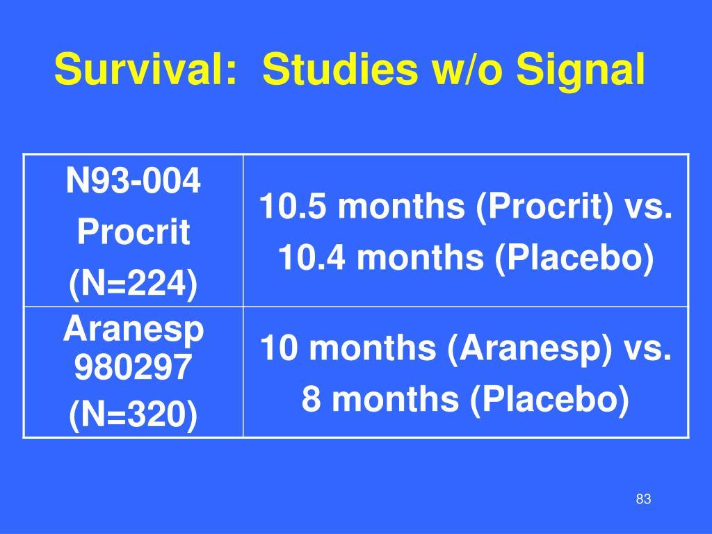 Survival:  Studies w/o Signal