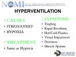 hyperventilation25