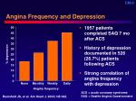 angina frequency and depression