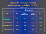 relationship between practice and improvement in relation to eating n 31 34