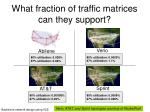 what fraction of traffic matrices can they support