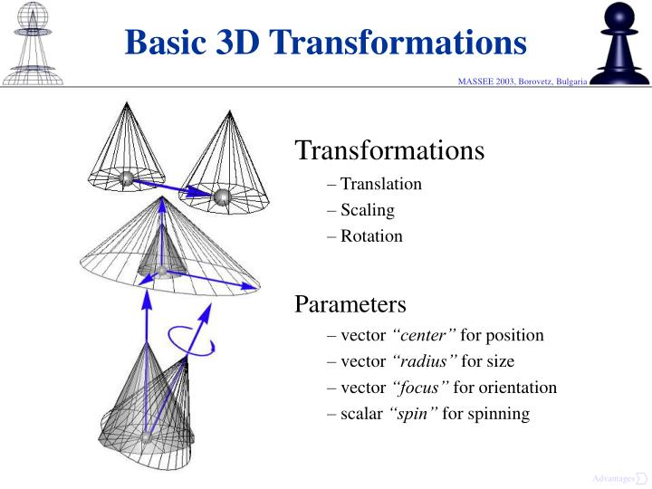 Basic 3D Transformations