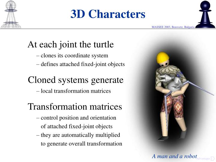 3D Characters