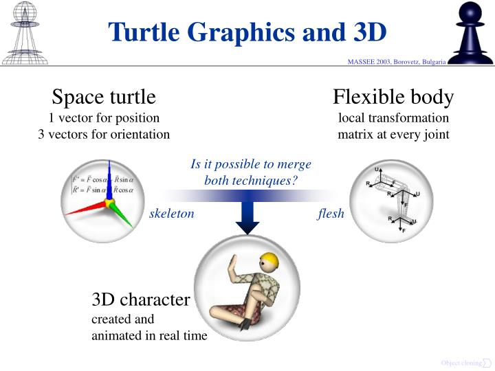 Turtle Graphics and 3D
