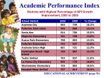 academic performance index