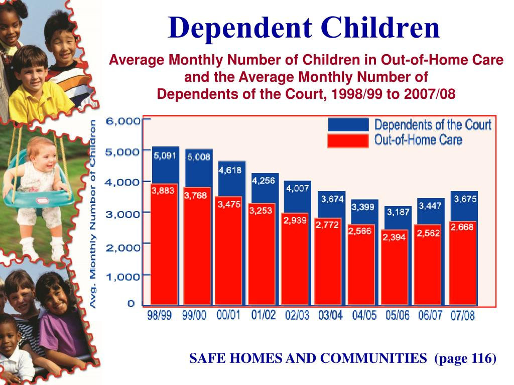 Dependent Children