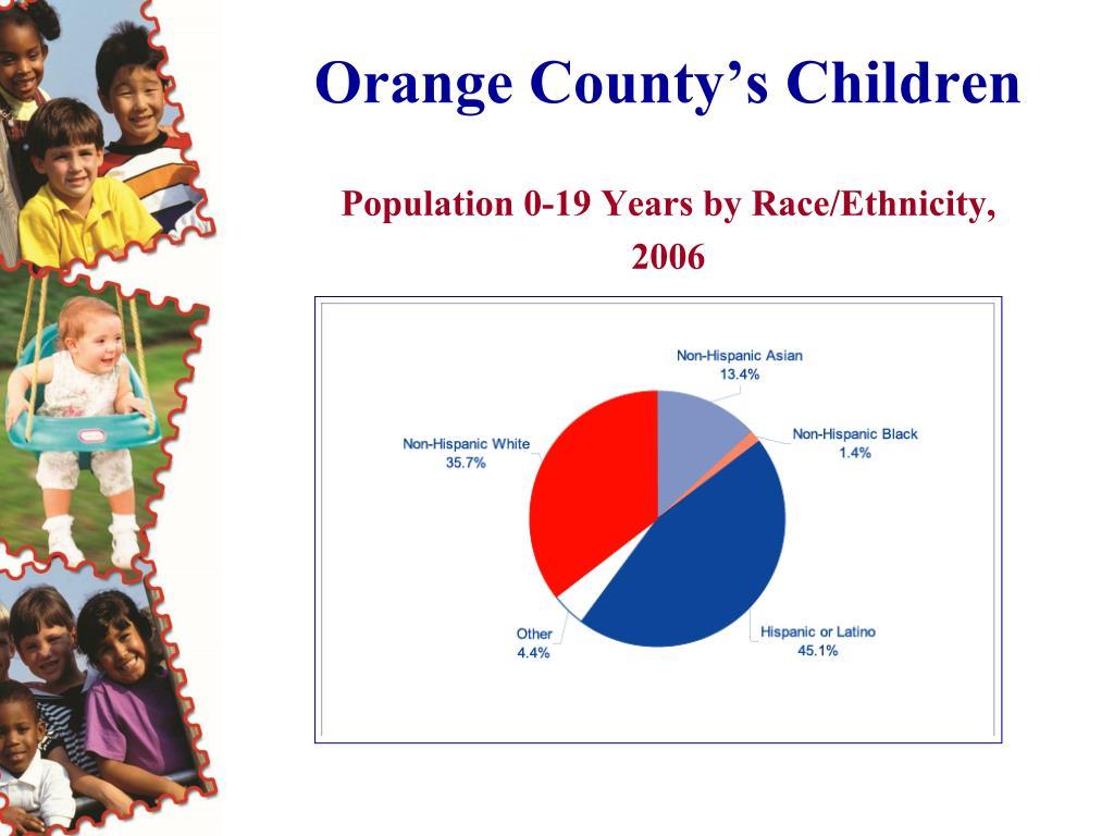 Orange County's Children