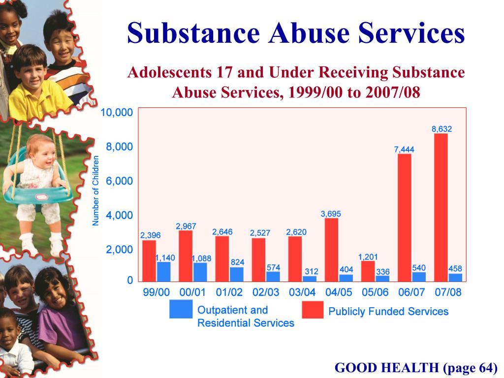 Substance Abuse Services
