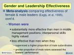 gender and leadership effectiveness2
